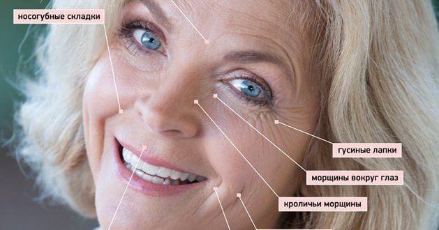 Убрать морщины под глазами Coolaser clinic