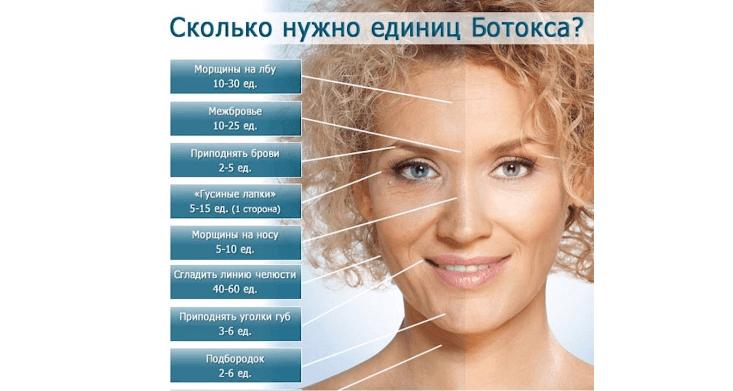 Инъекции ВОТОХ Coolaser clinic