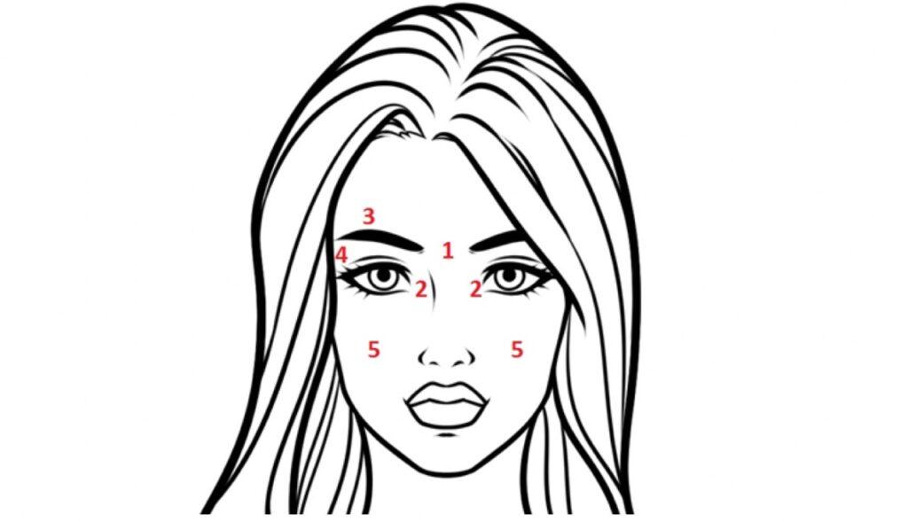 Активные точки для лифтинга глаз